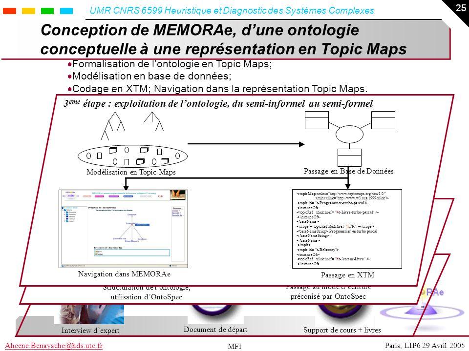 25 Paris, LIP6 29 Avril 2005Ahcene.Benayache@hds.utc.fr UMR CNRS 6599 Heuristique et Diagnostic des Systèmes Complexes MFI Conception de MEMORAe, dune