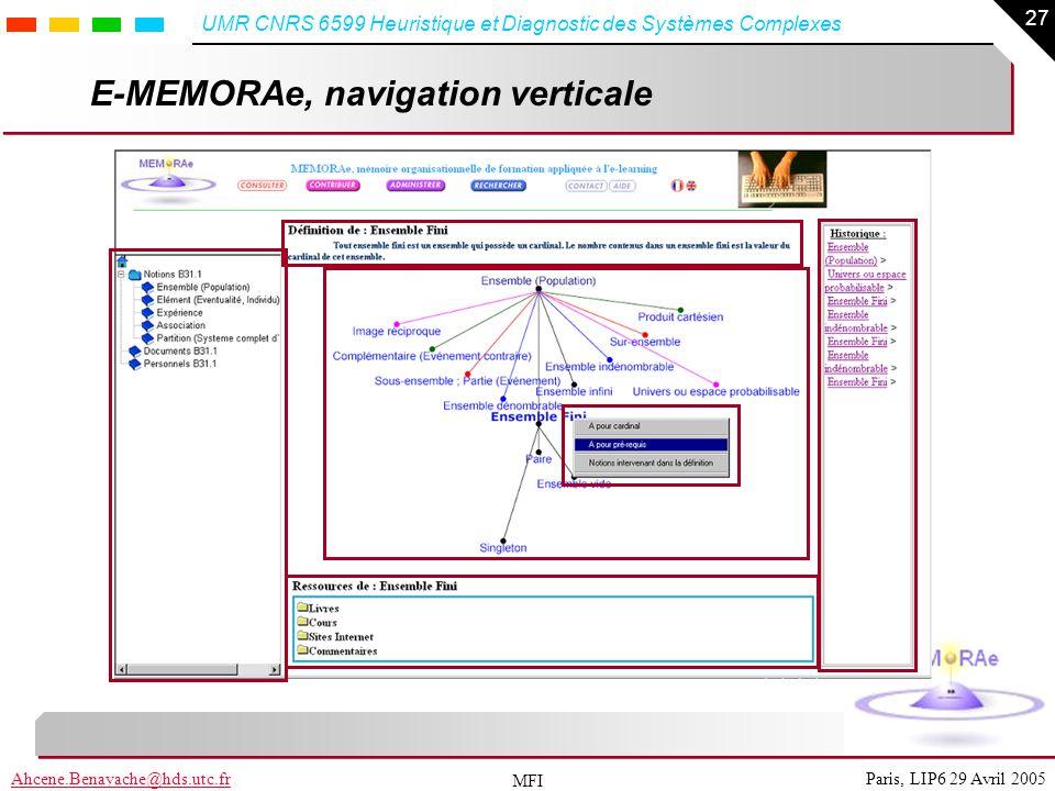 27 Paris, LIP6 29 Avril 2005Ahcene.Benayache@hds.utc.fr UMR CNRS 6599 Heuristique et Diagnostic des Systèmes Complexes MFI E-MEMORAe, navigation verti