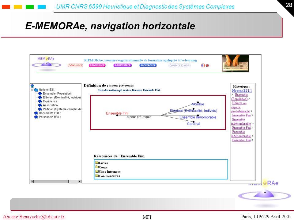 28 Paris, LIP6 29 Avril 2005Ahcene.Benayache@hds.utc.fr UMR CNRS 6599 Heuristique et Diagnostic des Systèmes Complexes MFI E-MEMORAe, navigation horiz
