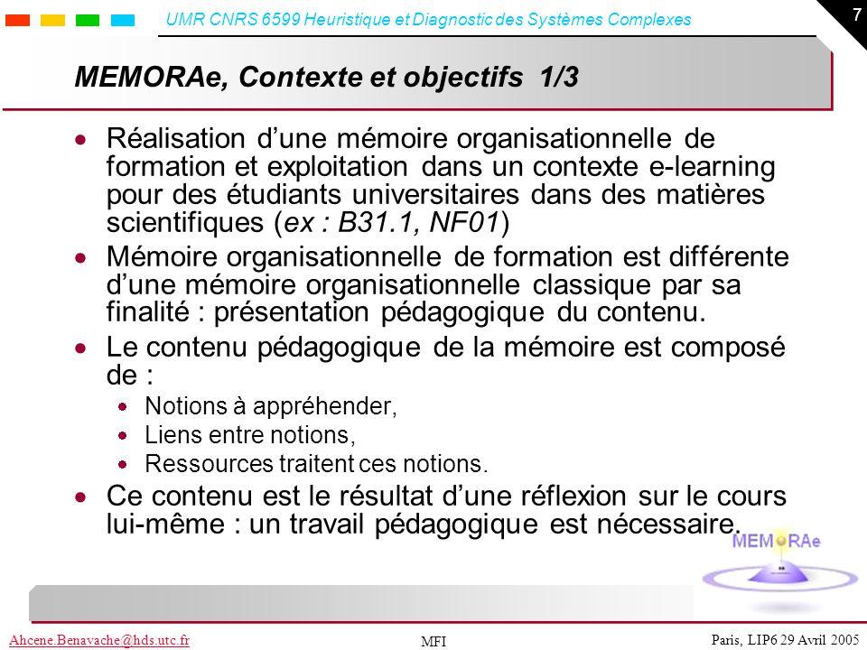 7 Paris, LIP6 29 Avril 2005Ahcene.Benayache@hds.utc.fr UMR CNRS 6599 Heuristique et Diagnostic des Systèmes Complexes MFI MEMORAe, Contexte et objecti