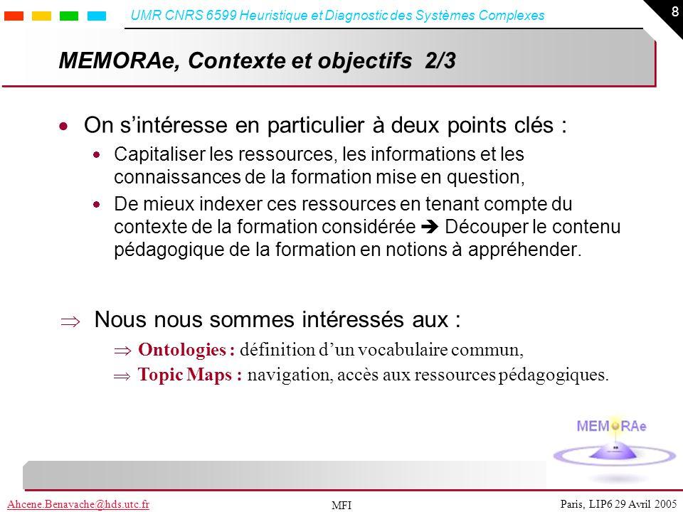 8 Paris, LIP6 29 Avril 2005Ahcene.Benayache@hds.utc.fr UMR CNRS 6599 Heuristique et Diagnostic des Systèmes Complexes MFI MEMORAe, Contexte et objecti