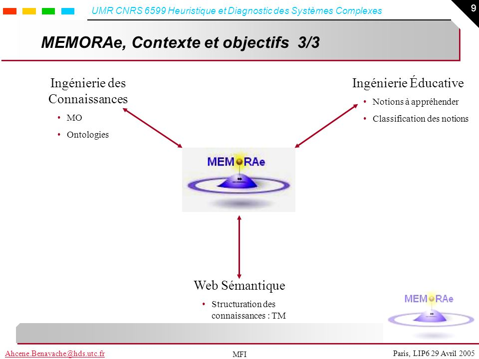 30 Paris, LIP6 29 Avril 2005Ahcene.Benayache@hds.utc.fr UMR CNRS 6599 Heuristique et Diagnostic des Systèmes Complexes MFI WebSite address: http://www.hds.utc.fr/~abenayac/Site-MEMORAe/ Visitor login & password: Login : memorae Password : memorae E- MEMORAe WebSite