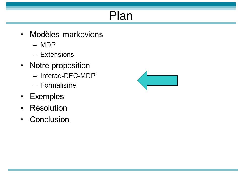 Plan Modèles markoviens –MDP –Extensions Notre proposition –Interac-DEC-MDP –Formalisme Exemples Résolution Conclusion