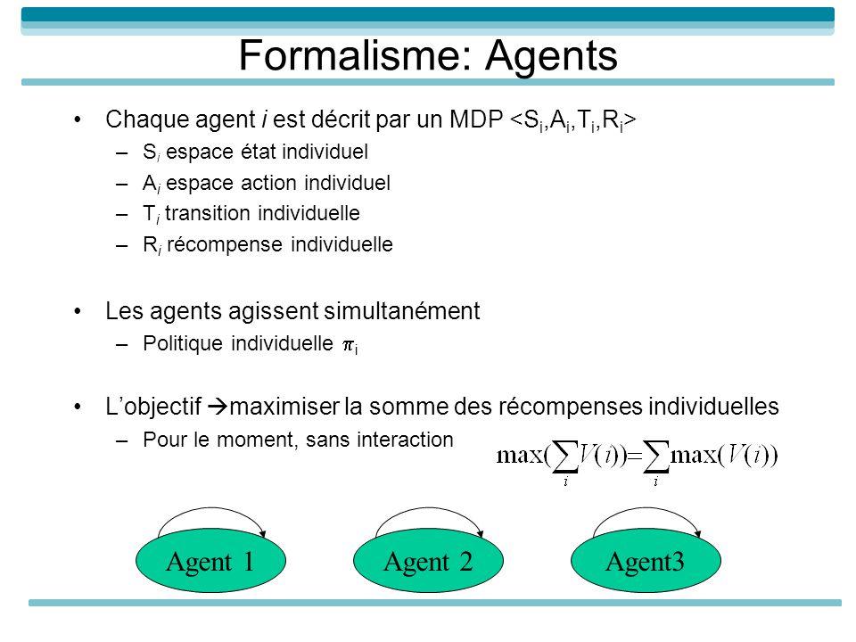 Formalisme: Agents Chaque agent i est décrit par un MDP –S i espace état individuel –A i espace action individuel –T i transition individuelle –R i récompense individuelle Les agents agissent simultanément –Politique individuelle i Lobjectif maximiser la somme des récompenses individuelles –Pour le moment, sans interaction Agent 1Agent 2Agent3