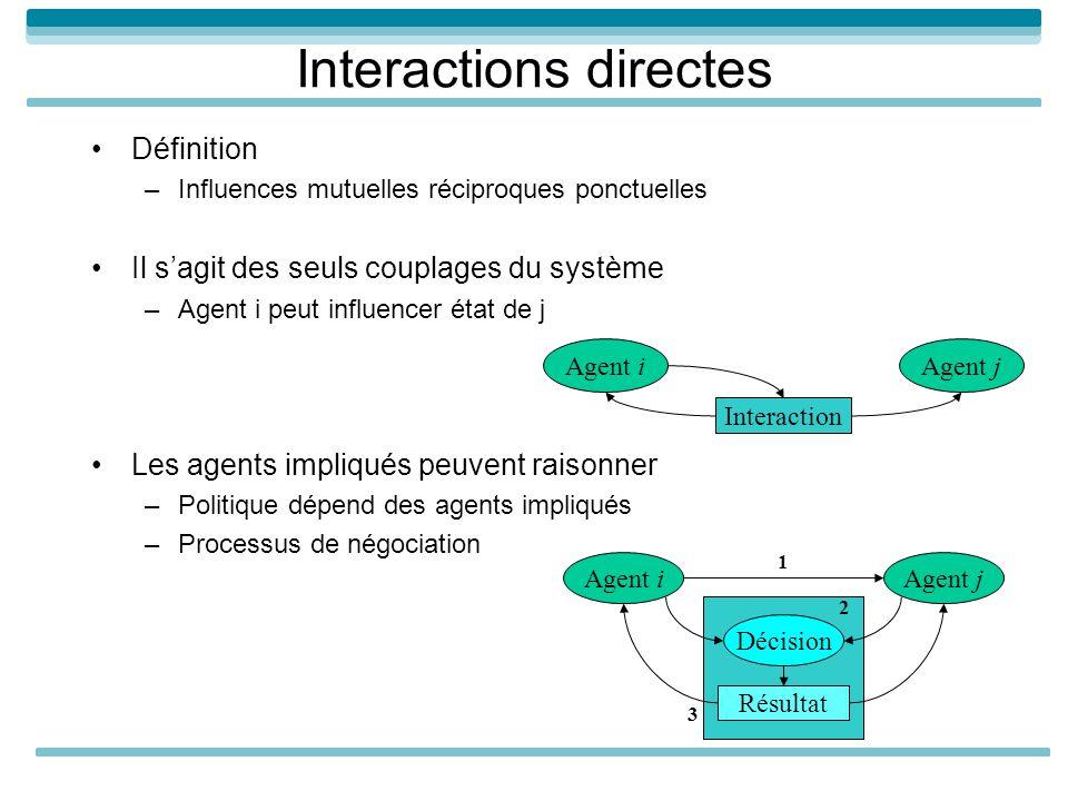 Interactions directes Définition –Influences mutuelles réciproques ponctuelles Il sagit des seuls couplages du système –Agent i peut influencer état d