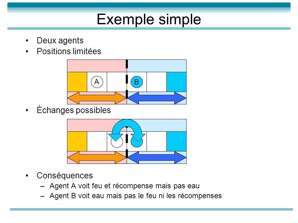 Exemple simple Deux agents Positions limitées Échanges possibles Conséquences –Agent A voit feu et récompense mais pas eau –Agent B voit eau mais pas