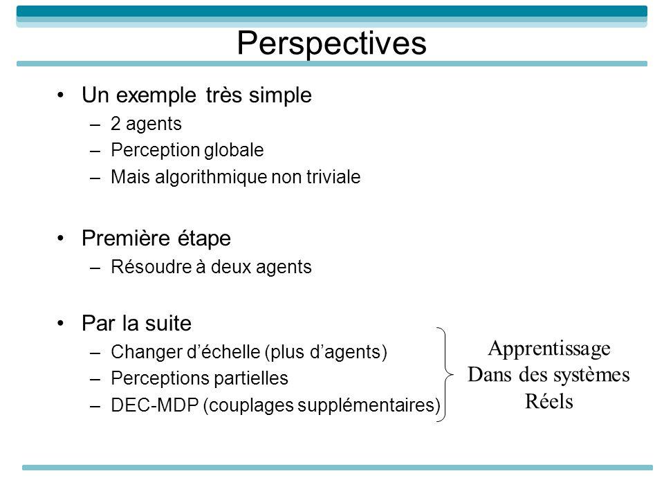 Perspectives Un exemple très simple –2 agents –Perception globale –Mais algorithmique non triviale Première étape –Résoudre à deux agents Par la suite –Changer déchelle (plus dagents) –Perceptions partielles –DEC-MDP (couplages supplémentaires) Apprentissage Dans des systèmes Réels