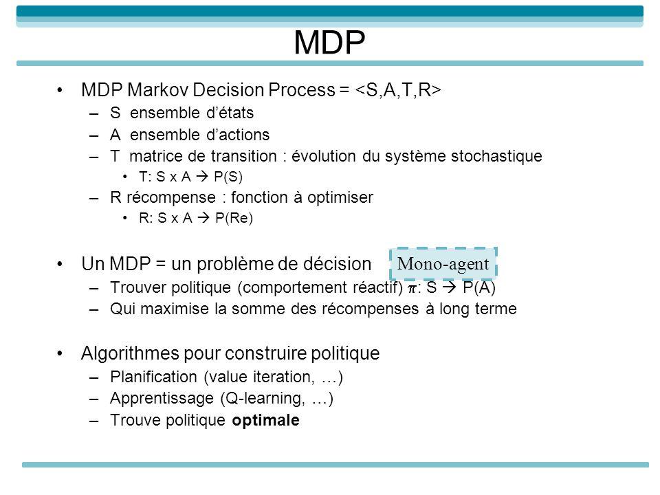 MDP MDP Markov Decision Process = –S ensemble détats –A ensemble dactions –T matrice de transition : évolution du système stochastique T: S x A P(S) –R récompense : fonction à optimiser R: S x A P(Re) Un MDP = un problème de décision –Trouver politique (comportement réactif) : S P(A) –Qui maximise la somme des récompenses à long terme Algorithmes pour construire politique –Planification (value iteration, …) –Apprentissage (Q-learning, …) –Trouve politique optimale Mono-agent