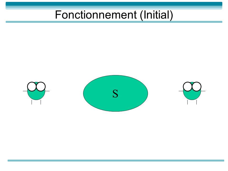 Fonctionnement (Initial) S