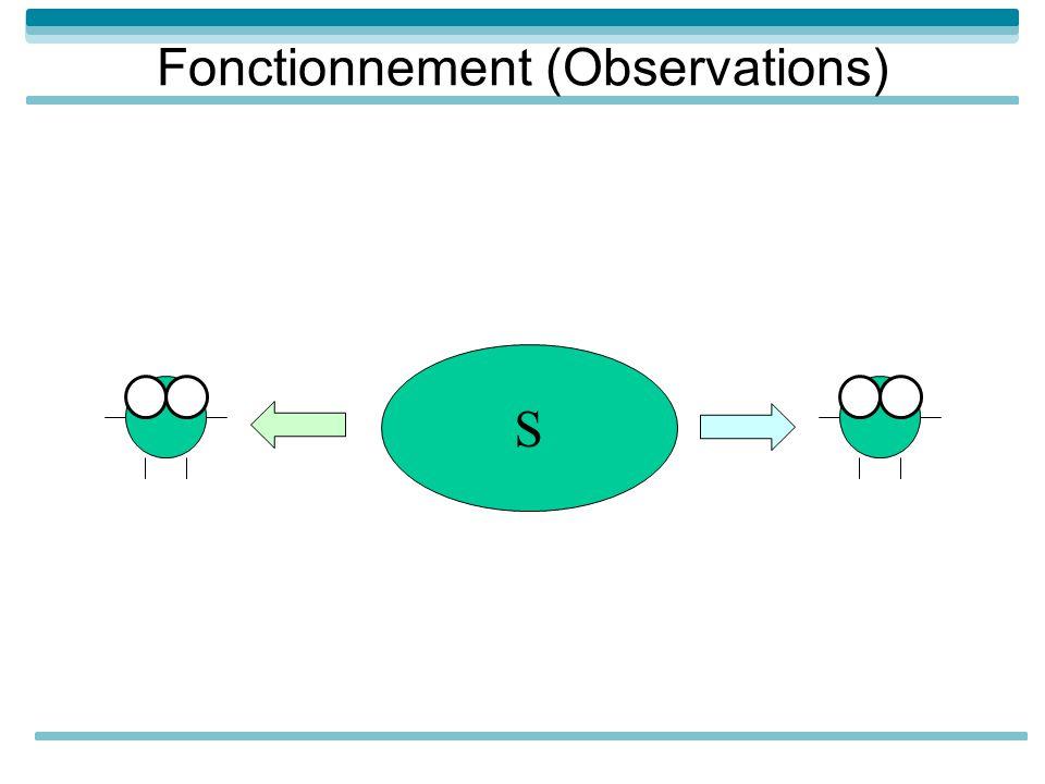 Fonctionnement (Observations) S