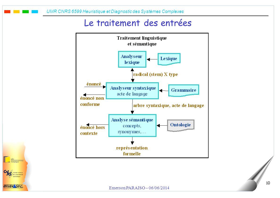 UMR CNRS 6599 Heuristique et Diagnostic des Systèmes Complexes Emerson PARAISO – 06/06/2014 10 Le traitement des entrées