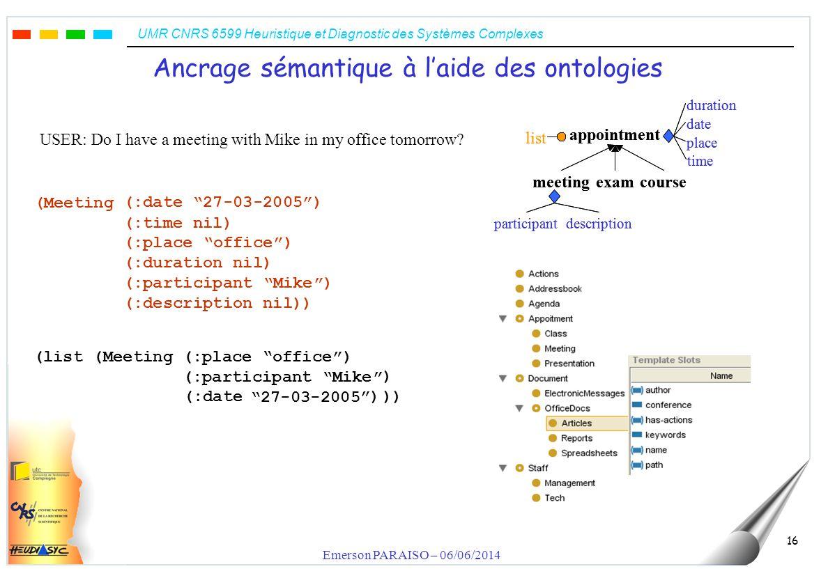 UMR CNRS 6599 Heuristique et Diagnostic des Systèmes Complexes Emerson PARAISO – 06/06/2014 16 Ancrage sémantique à laide des ontologies USER: Do I ha
