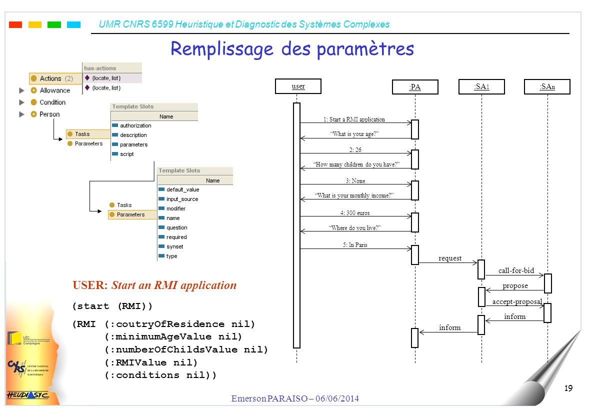 UMR CNRS 6599 Heuristique et Diagnostic des Systèmes Complexes Emerson PARAISO – 06/06/2014 19 Remplissage des paramètres user request call-for-bid propose accept-proposal inform 1: Start a RMI application What is your age.