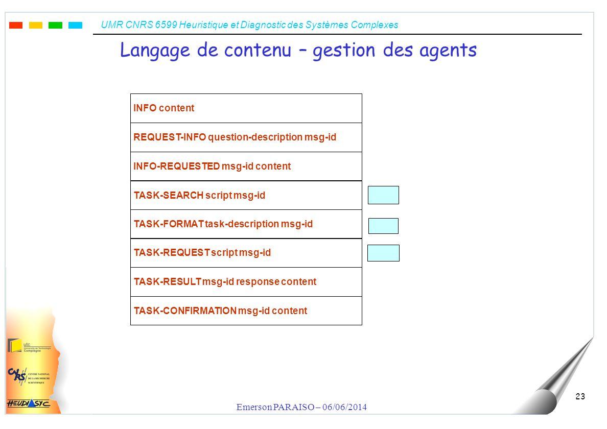 UMR CNRS 6599 Heuristique et Diagnostic des Systèmes Complexes Emerson PARAISO – 06/06/2014 23 Langage de contenu – gestion des agents TASK-FORMAT tas