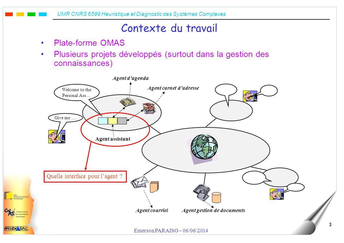 UMR CNRS 6599 Heuristique et Diagnostic des Systèmes Complexes Emerson PARAISO – 06/06/2014 3 Contexte du travail Agent gestion de documents Agent car