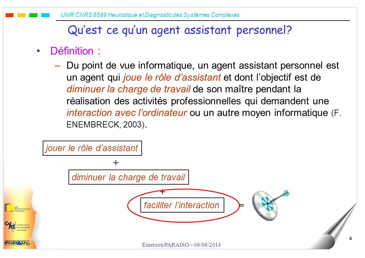 UMR CNRS 6599 Heuristique et Diagnostic des Systèmes Complexes Emerson PARAISO – 06/06/2014 5 Lapproche conversationnelle Amélioration de la qualité de laide par rapport à lapproche traditionnelle – WIMP (window, icon, menu, pointer)