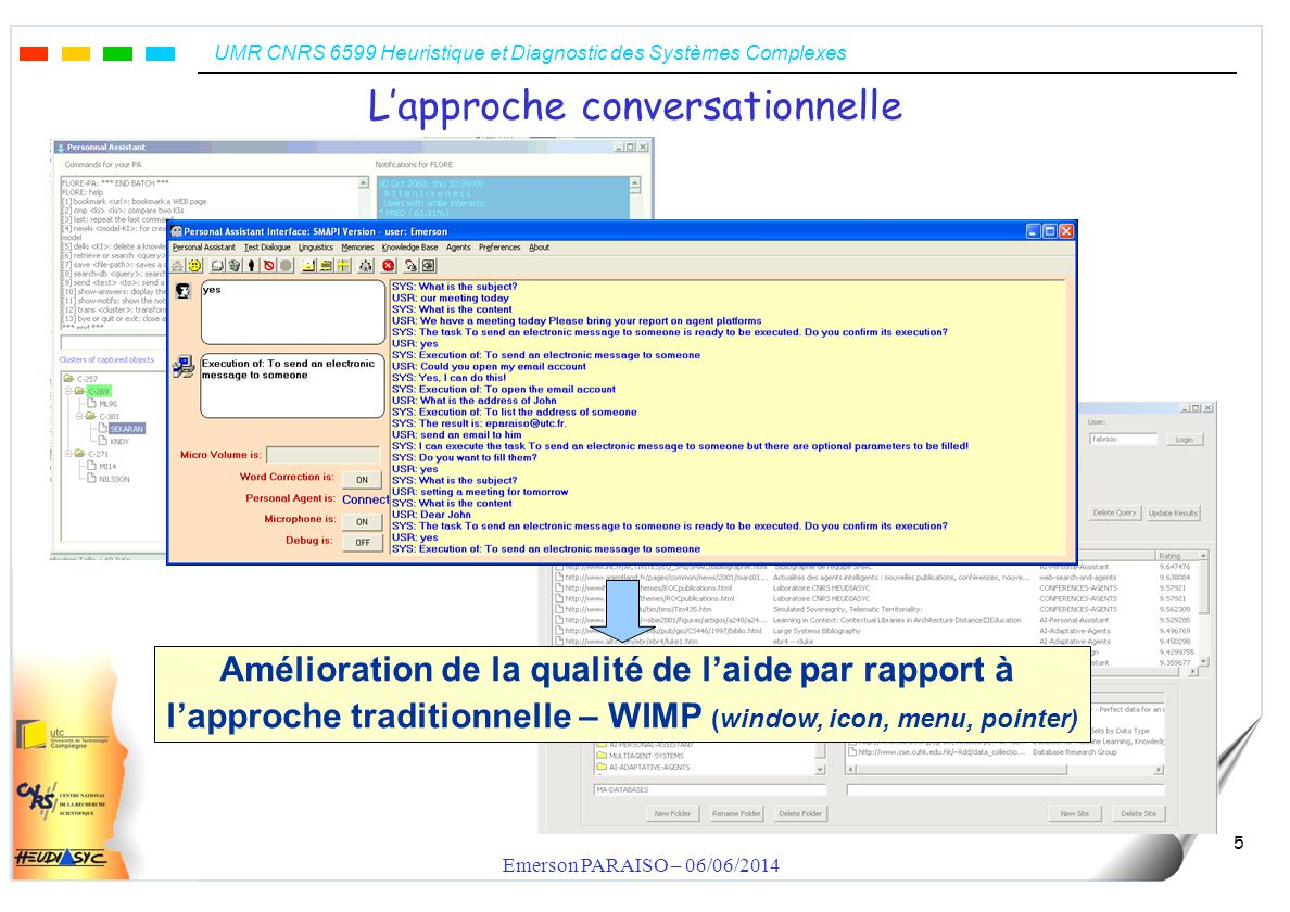UMR CNRS 6599 Heuristique et Diagnostic des Systèmes Complexes Emerson PARAISO – 06/06/2014 5 Lapproche conversationnelle Amélioration de la qualité de laide par rapport à lapproche traditionnelle – WIMP (window, icon, menu, pointer)