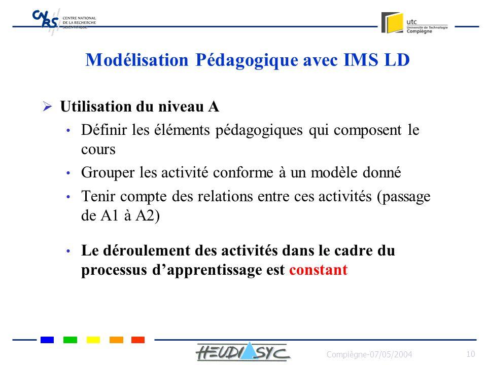 Compiègne-07/05/2004 11 Modélisation Pédagogique avec IMS LD Utilisation des autres niveaux Niveau B possibilité de modifier lévolution actuelle du scénario pédagogique en tenant compte de la valeur dune ou plus propriétés.