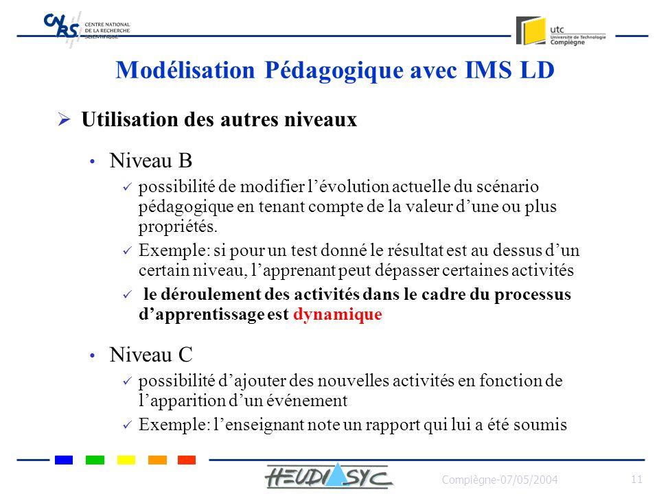 Compiègne-07/05/2004 11 Modélisation Pédagogique avec IMS LD Utilisation des autres niveaux Niveau B possibilité de modifier lévolution actuelle du sc