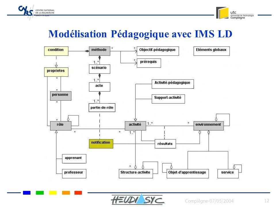 Compiègne-07/05/2004 13 Modélisation Pédagogique avec IMS LD La structure générale dune Unité Pédagogique (UP)