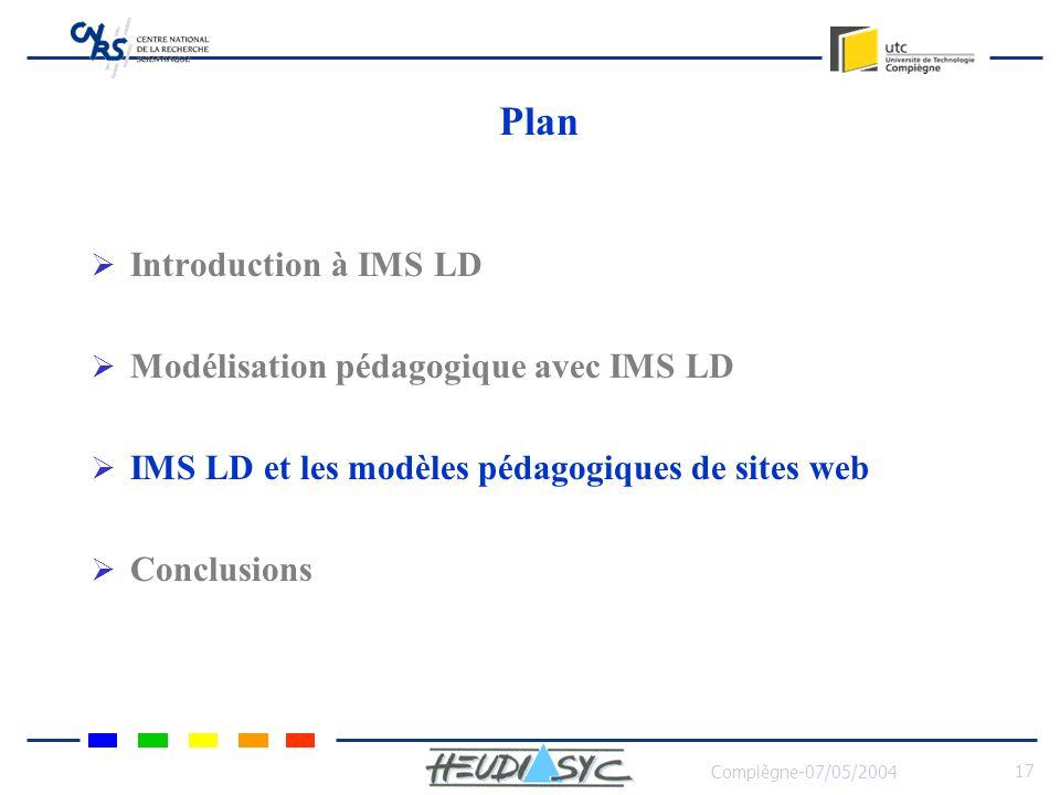 Compiègne-07/05/2004 17 Plan Introduction à IMS LD Modélisation pédagogique avec IMS LD IMS LD et les modèles pédagogiques de sites web Conclusions