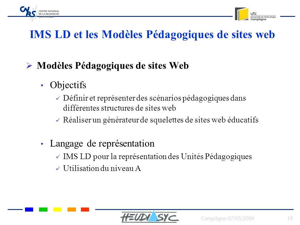 Compiègne-07/05/2004 19 IMS LD et les Modèles Pédagogiques de sites web Modèles Pédagogiques de sites Web Objectifs Définir et représenter des scénari