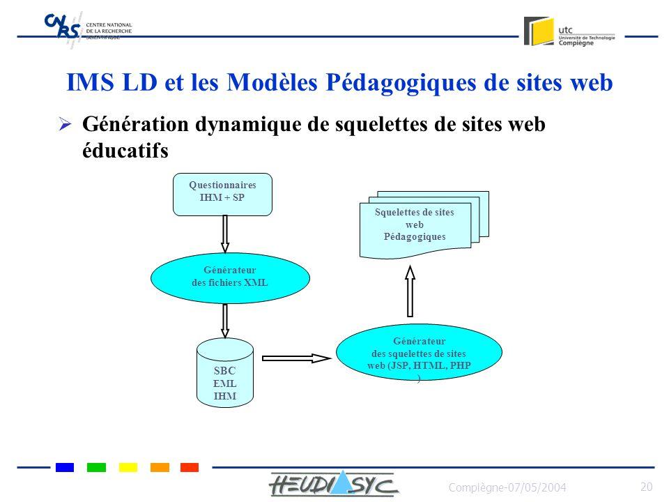 Compiègne-07/05/2004 21 IMS LD et les Modèles Pédagogiques de sites web Exemple dUnité Pédagogique Représentation par diagramme dactivité UML dune UP Travaux Dirigés SP1 Expérimentations SP2 Projet SP3