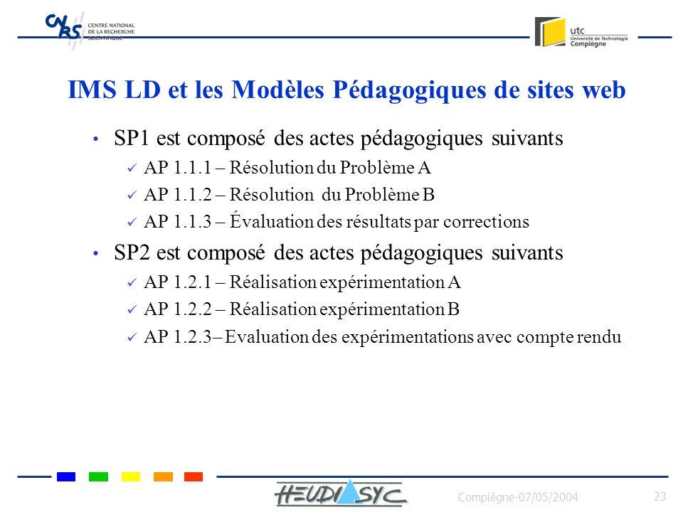 Compiègne-07/05/2004 24 IMS LD et les Modèles Pédagogiques de sites web SP3 est composé des actes pédagogiques suivants : AP 2.1.1 – Proposition des sujets par les apprenants AP 2.1.2– Présentation des objectifs AP 2.1.3 – Recherche dinformations AP 2.1.4 – Analyse et synthèse dinformations AP 2.1.5 – Développement des solutions proposées AP 2.1.6 – Rédaction du rapport final