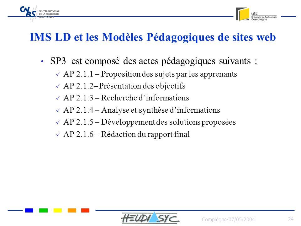 Compiègne-07/05/2004 24 IMS LD et les Modèles Pédagogiques de sites web SP3 est composé des actes pédagogiques suivants : AP 2.1.1 – Proposition des s