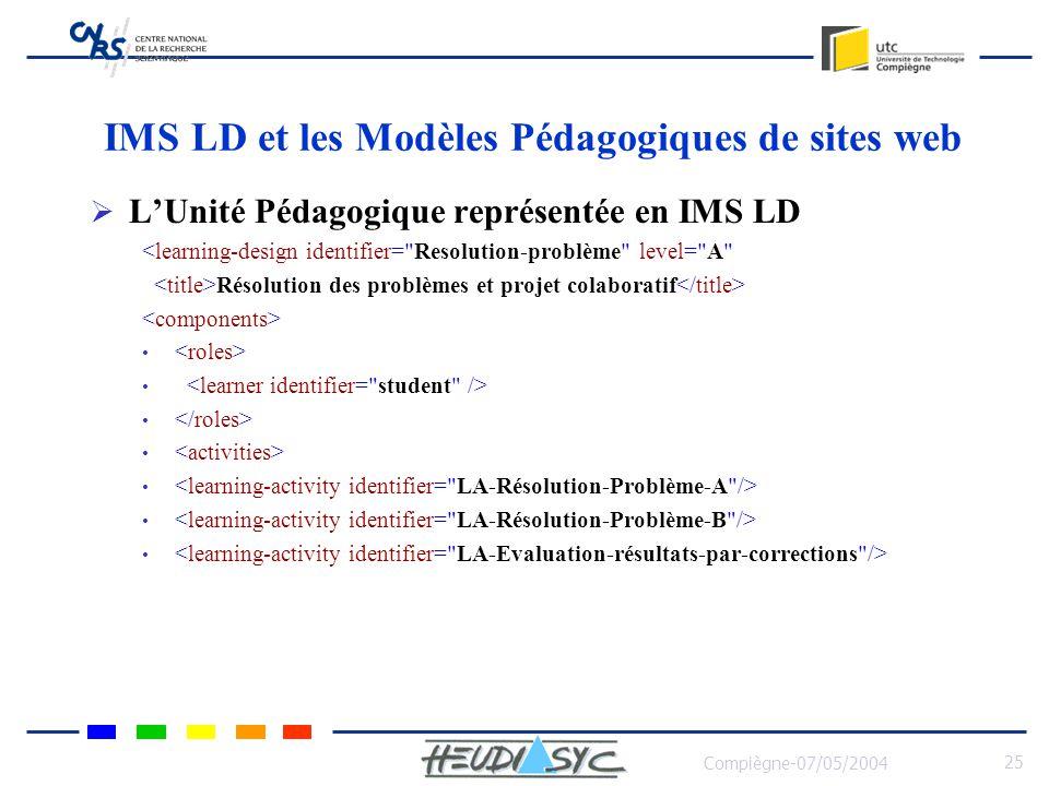 Compiègne-07/05/2004 25 IMS LD et les Modèles Pédagogiques de sites web LUnité Pédagogique représentée en IMS LD <learning-design identifier=