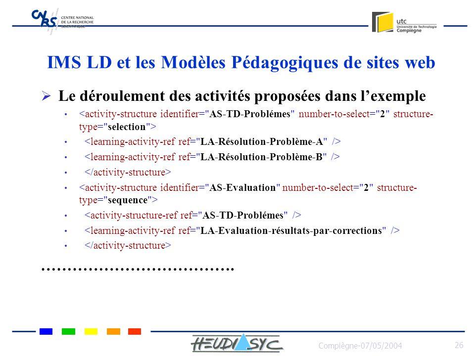 Compiègne-07/05/2004 27 Plan Introduction à IMS LD Modélisation pédagogique avec IMS LD IMS LD et les modèles pédagogiques de sites web Conclusions