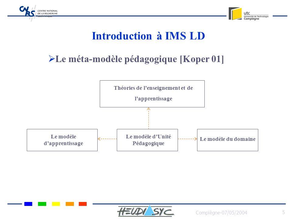Compiègne-07/05/2004 5 Introduction à IMS LD Le méta-modèle pédagogique [Koper 01] Théories de lenseignement et de lapprentissage Le modèle dapprentis