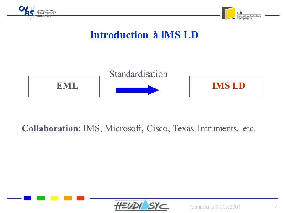 Compiègne-07/05/2004 7 Introduction à lMS LD EMLIMS LD Standardisation Collaboration: IMS, Microsoft, Cisco, Texas Intruments, etc.