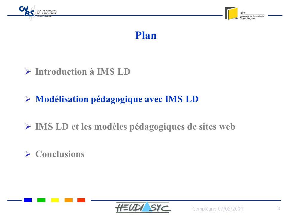 Compiègne-07/05/2004 9 C Evénementiel Modélisation Pédagogique avec IMS LD Langage de représentation XML (eXtensible Markup Language) Le modèle conceptuel IMS LD Facilite les spécifications et limplémentation Trois niveaux de représentation B Dynamique A Statique