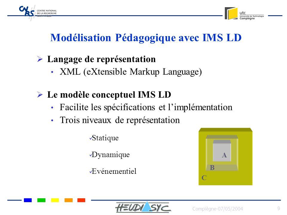 Compiègne-07/05/2004 9 C Evénementiel Modélisation Pédagogique avec IMS LD Langage de représentation XML (eXtensible Markup Language) Le modèle concep