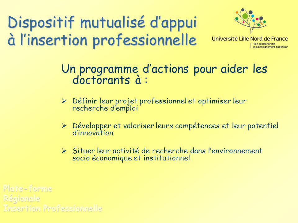 Dispositif mutualisé dappui à linsertion professionnelle Un programme dactions pour aider les doctorants à : Définir leur projet professionnel et opti