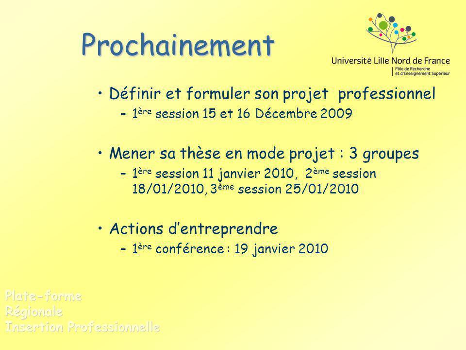 Définir et formuler son projet professionnel –1 ère session 15 et 16 Décembre 2009 Mener sa thèse en mode projet : 3 groupes –1 ère session 11 janvier