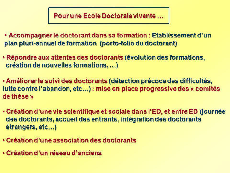 Pour une Ecole Doctorale vivante … Répondre aux attentes des doctorants (évolution des formations, Répondre aux attentes des doctorants (évolution des
