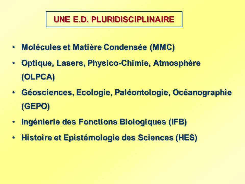 UNE E.D. PLURIDISCIPLINAIRE Molécules et Matière Condensée (MMC)Molécules et Matière Condensée (MMC) Optique, Lasers, Physico-Chimie, Atmosphère (OLPC