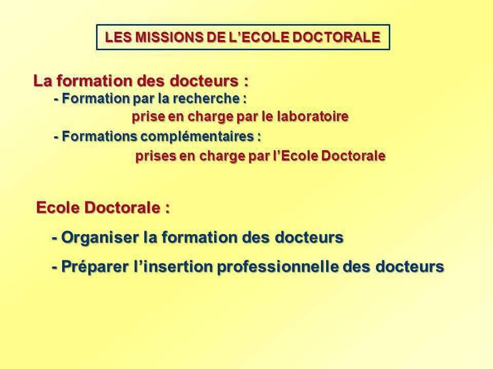 LES MISSIONS DE LECOLE DOCTORALE La formation des docteurs : - Formation par la recherche : prise en charge par le laboratoire - Formations complément