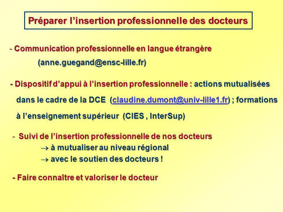 Préparer linsertion professionnelle des docteurs - Communication professionnelle en langue étrangère (anne.guegand@ensc-lille.fr) - Dispositif dappui