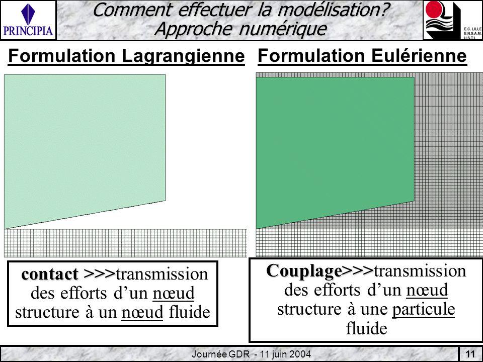 11 Journée GDR - 11 juin 2004 Comment effectuer la modélisation.