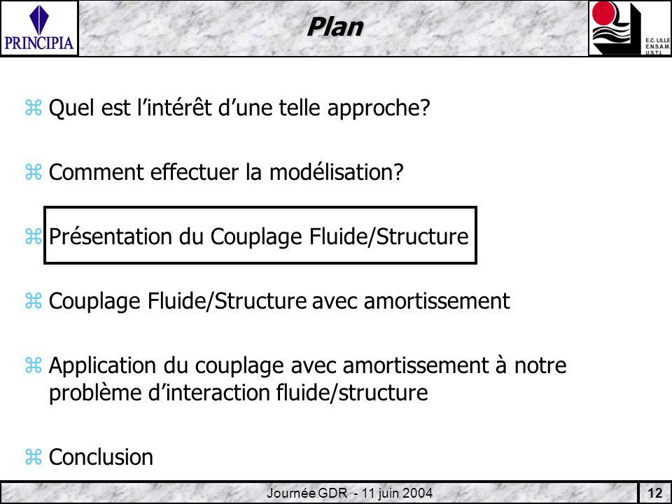 12 Journée GDR - 11 juin 2004 Plan zQuel est lintérêt dune telle approche.