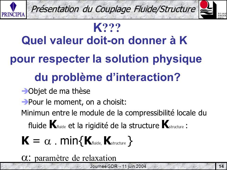 14 Journée GDR - 11 juin 2004 Présentation du Couplage Fluide/Structure K .