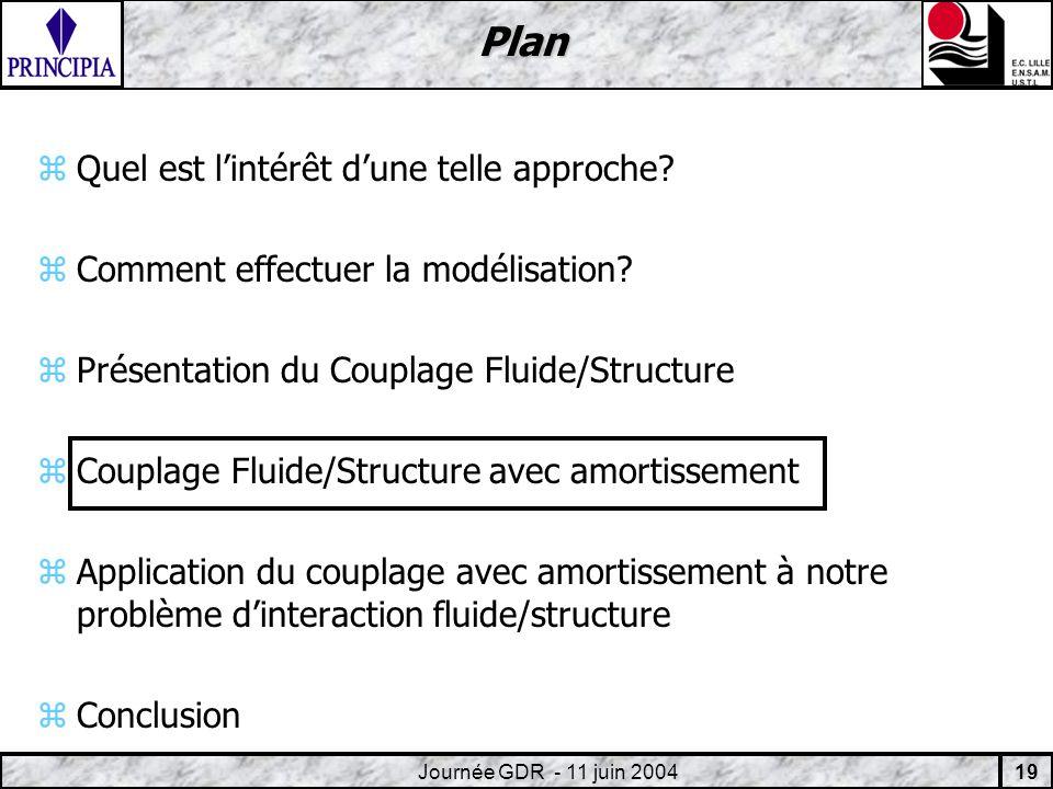 19 Journée GDR - 11 juin 2004 Plan zQuel est lintérêt dune telle approche.