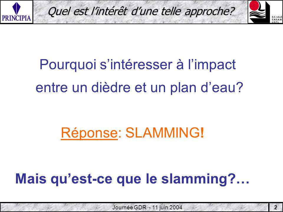 3 Journée GDR - 11 juin 2004 Quel est lintérêt dune telle approche? Modèle 2D