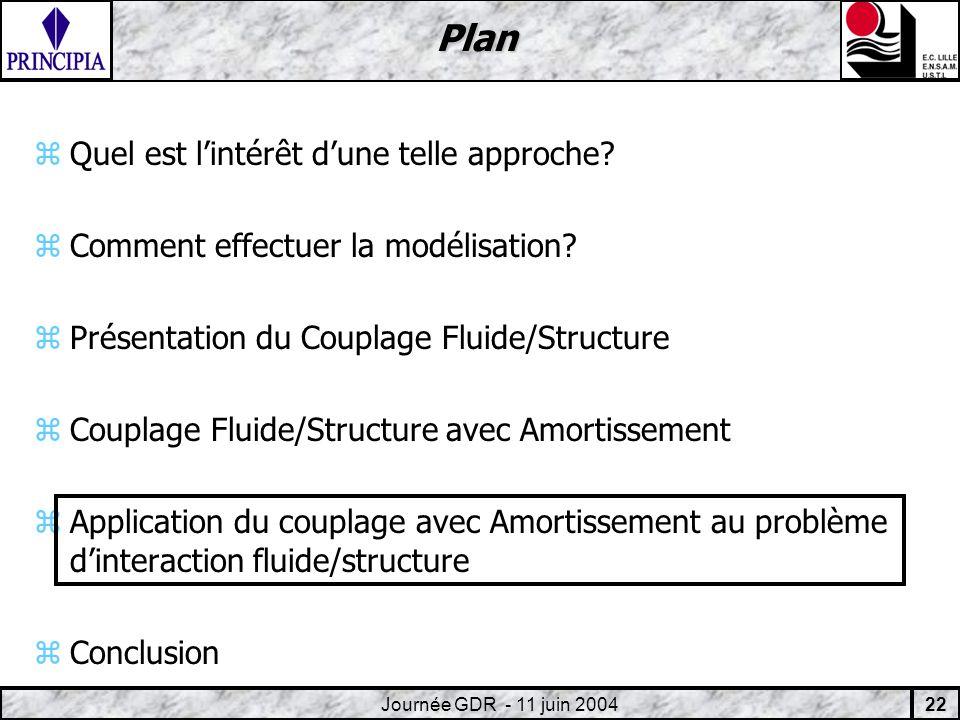 22 Journée GDR - 11 juin 2004 Plan zQuel est lintérêt dune telle approche.