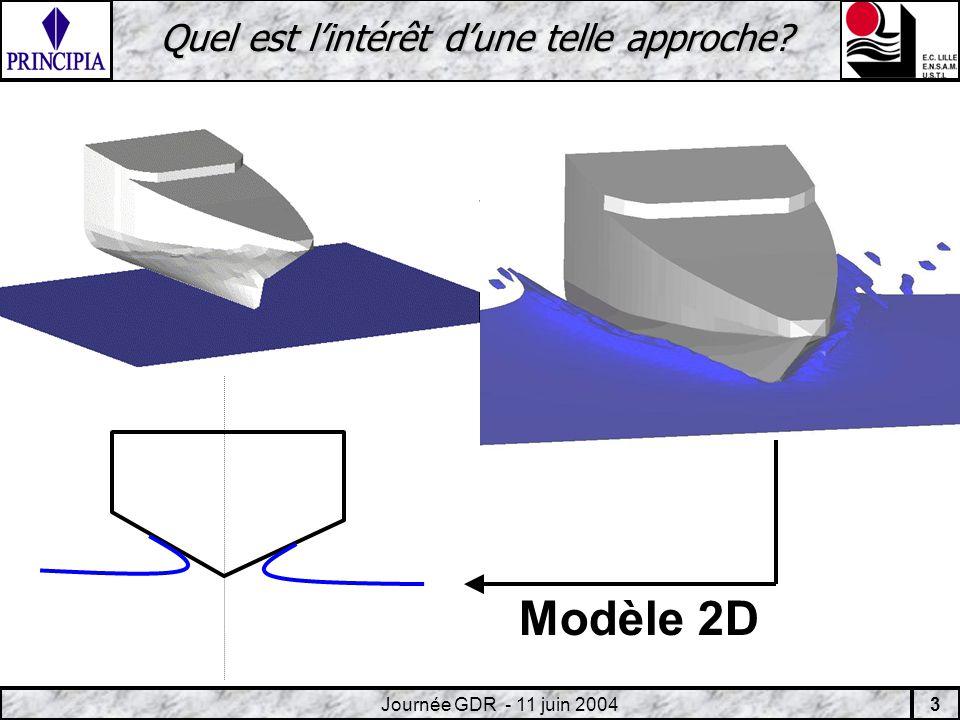 3 Journée GDR - 11 juin 2004 Quel est lintérêt dune telle approche Modèle 2D