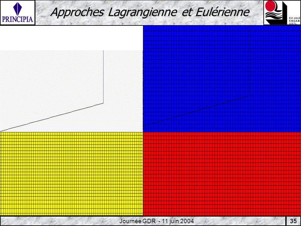 35 Journée GDR - 11 juin 2004 Approches Lagrangienne et Eulérienne