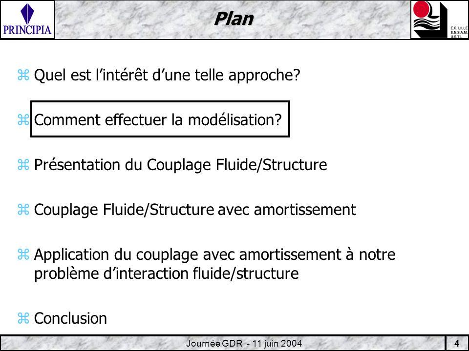 15 Journée GDR - 11 juin 2004 Présentation du Couplage Fluide/Structure K??.